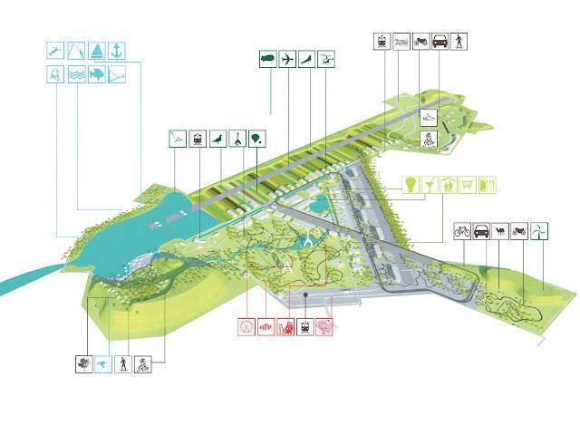 Deux illustrations extraites du dossier présenté le 4 juin : un plan et la mobilité sur l'eau. Le master plan est le résultat d'un travail mené par les cabinets d'architectes Avant propos de Lille et Escudié-Fermaut de Tourcoing.