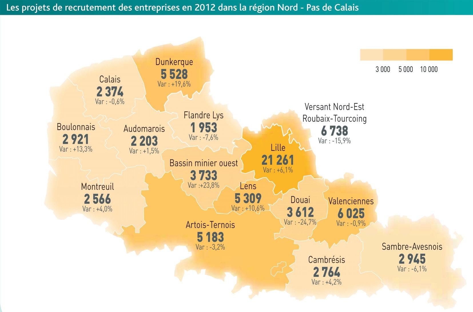 Les projets de recrutement des entreprises en 2012 dans la région Nord-Pas-de-Calais.